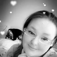 tabithas424914's profile photo