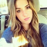 saina12's profile photo