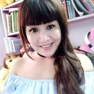 minht205270's profile photo