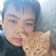 fangcunrenjian's profile photo