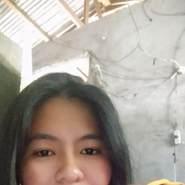 Malou01's profile photo