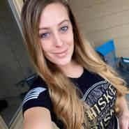 cabrera1453's profile photo