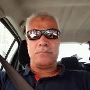 ridham1767's profile photo