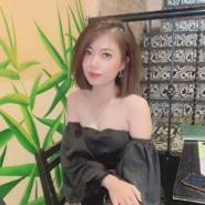 nhi9637's profile photo