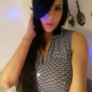 janetgabriel2040's profile photo