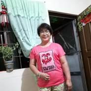 mindaf354492's profile photo