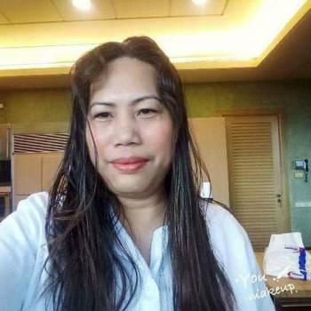esterc271279_Ar Rayyan_Single_Female