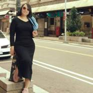 nduki42's profile photo