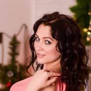 Elena23L's profile photo