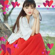 nguyend776602's profile photo