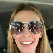 cecilia274973's profile photo