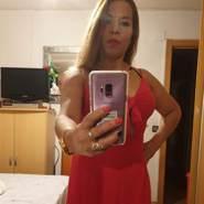 glanda_mano_70363's profile photo