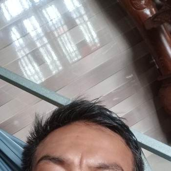 vyvyt92_Ba Ria - Vung Tau_Soltero (a)_Masculino