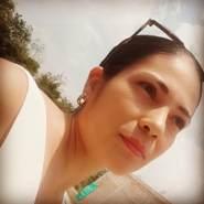 Peque804's profile photo