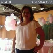 luz5716's profile photo