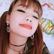 mina774850's profile photo