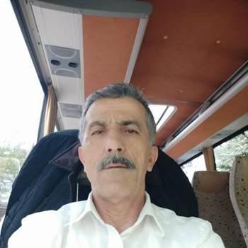 muzafferd923386_Istanbul_Egyedülálló_Férfi
