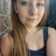 sofia06282's profile photo
