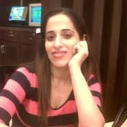 rita88183's profile photo