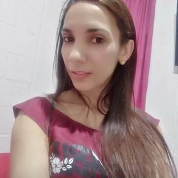 pauferf_Antioquia_Single_Female
