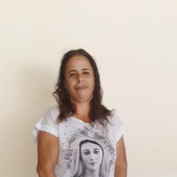 reginap162060_Minas Gerais_Soltero (a)_Femenino