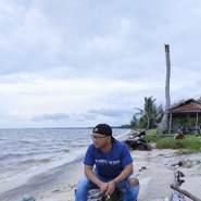 pangestut284446's profile photo