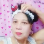 usermux17405's profile photo