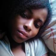 fedoroveniki's profile photo
