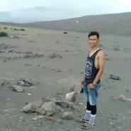 rikon04's profile photo