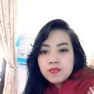 eliszuandi13's profile photo