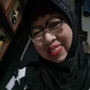 mujir23's profile photo