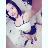 ghiag64's profile photo