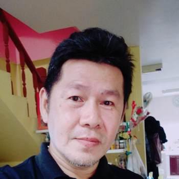 user_fans76_Krung Thep Maha Nakhon_Холост/Не замужем_Мужчина