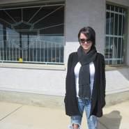 esthersam295851's profile photo