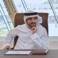 princehamdanbim10000's profile photo