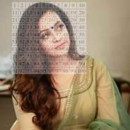 ishanl710109's profile photo