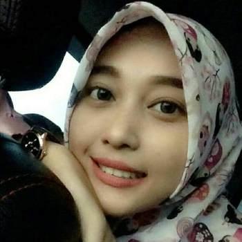 nrlaqilah_Kelantan_أعزب_إناثا