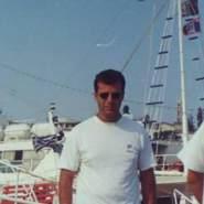 kostasg245870's profile photo