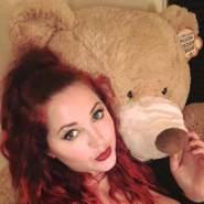 sonia146213's profile photo