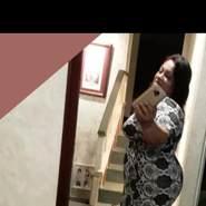 maric285's profile photo