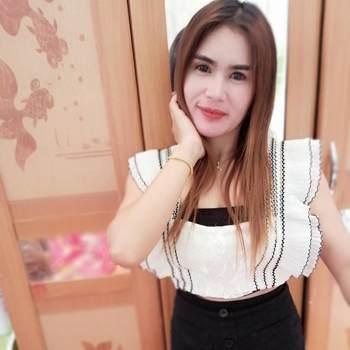 user_wvkb28306_Nakhon Ratchasima_Độc thân_Nữ