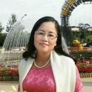 rinihendr's profile photo