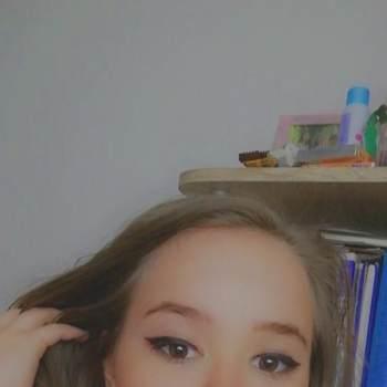 anas51679_Juznobacki Okrug_Single_Female