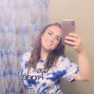 shallyyy's profile photo