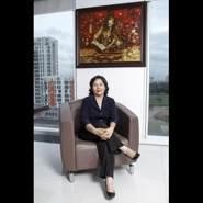 mayasaric's profile photo