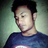 rhezkya796231's profile photo
