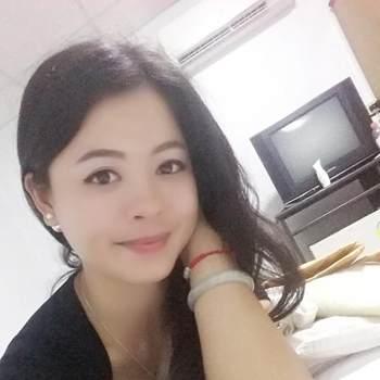 naphak236594_Viangchan_Single_Female