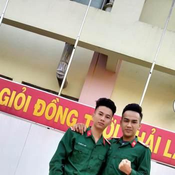 linhl10_Ba Ria - Vung Tau_Soltero (a)_Masculino