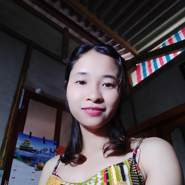 thucute0704's profile photo