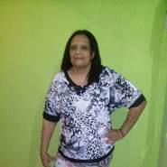 marian1579's profile photo